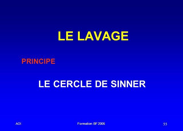 AOIFormation BF 2005 55 LE LAVAGE PRINCIPE LE CERCLE DE SINNER
