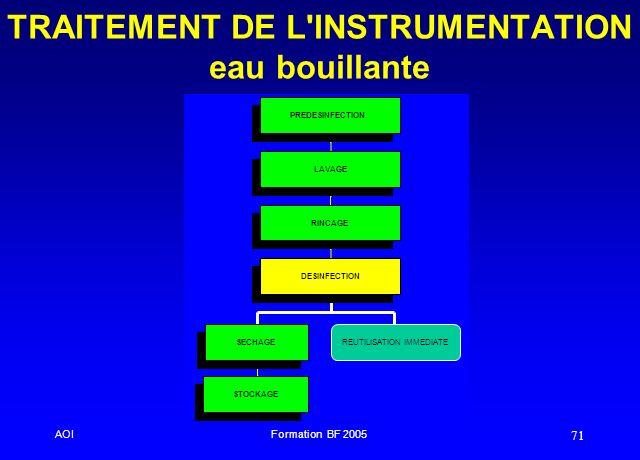 AOIFormation BF 2005 71 TRAITEMENT DE L'INSTRUMENTATION eau bouillante PREDESINFECTION LAVAGE RINCAGE SECHAGE STOCKAGE REUTILISATION IMMEDIATE DESINFE