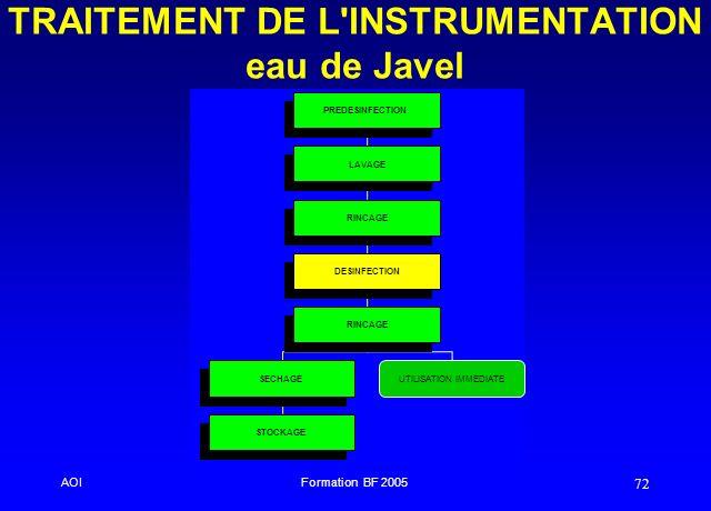 AOIFormation BF 2005 72 TRAITEMENT DE L'INSTRUMENTATION eau de Javel PREDESINFECTION LAVAGE RINCAGE DESINFECTION RINCAGE SECHAGE STOCKAGE UTILISATION