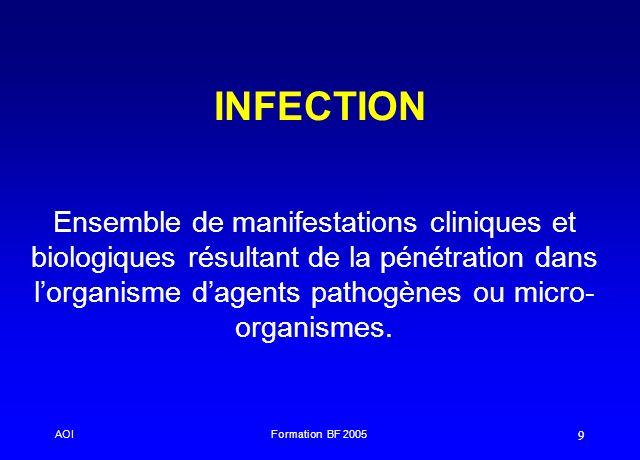 AOIFormation BF 2005 9 INFECTION Ensemble de manifestations cliniques et biologiques résultant de la pénétration dans lorganisme dagents pathogènes ou