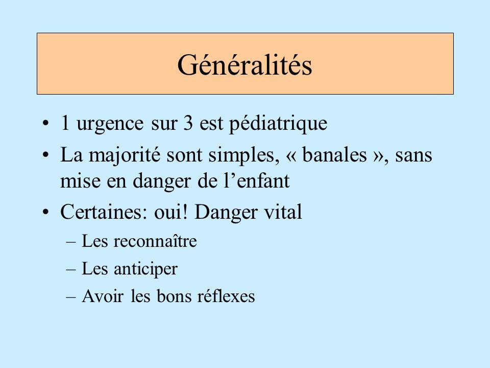 Généralités 1 urgence sur 3 est pédiatrique La majorité sont simples, « banales », sans mise en danger de lenfant Certaines: oui! Danger vital –Les re