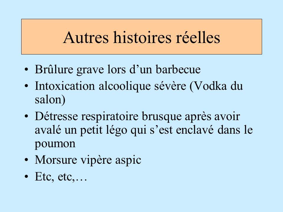 Autres histoires réelles Brûlure grave lors dun barbecue Intoxication alcoolique sévère (Vodka du salon) Détresse respiratoire brusque après avoir ava