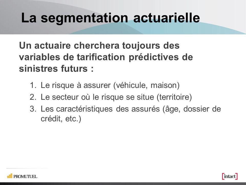 La segmentation actuarielle Un actuaire cherchera toujours des variables de tarification prédictives de sinistres futurs : 1.Le risque à assurer (véhicule, maison) 2.Le secteur où le risque se situe (territoire) 3.Les caractéristiques des assurés (âge, dossier de crédit, etc.)