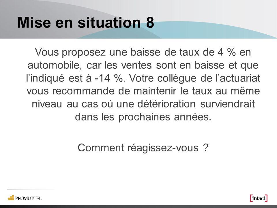 Mise en situation 8 Vous proposez une baisse de taux de 4 % en automobile, car les ventes sont en baisse et que lindiqué est à -14 %.
