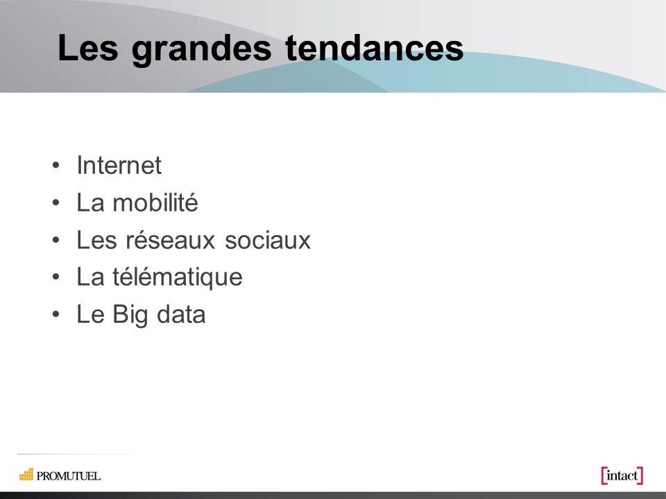 Les grandes tendances Internet La mobilité Les réseaux sociaux La télématique Le Big data