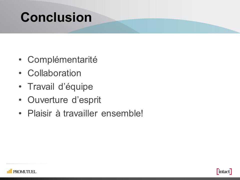 Conclusion Complémentarité Collaboration Travail déquipe Ouverture desprit Plaisir à travailler ensemble!