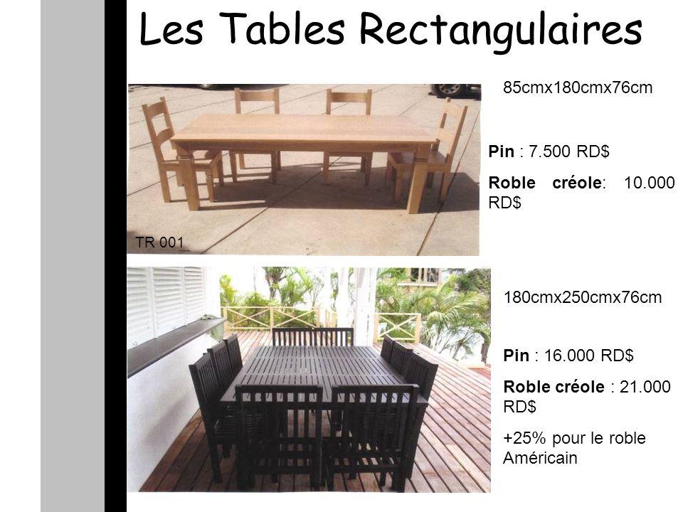 Les Tables Rectangulaires 85cmx180cmx76cm 180cmx250cmx76cm Pin : 7.500 RD$ Roble créole: 10.000 RD$ Pin : 16.000 RD$ Roble créole : 21.000 RD$ +25% po