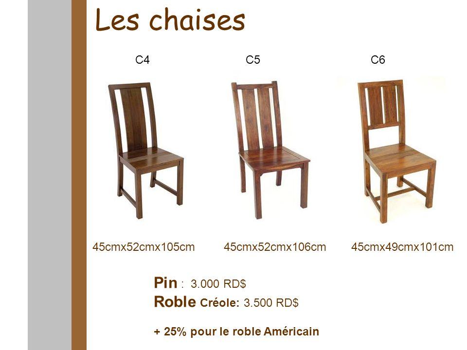 Lit 2 Places (160, 180 ou 200cmx200cm) avec meuble de rangement à la tête de lit 160cm : Roble : 34.000 RD$ 180cm : Roble : 37.000 RD$ 200cm : Roble : 40.000 RD$ (120cm de hauteur) L 006 + 25% Roble Américain