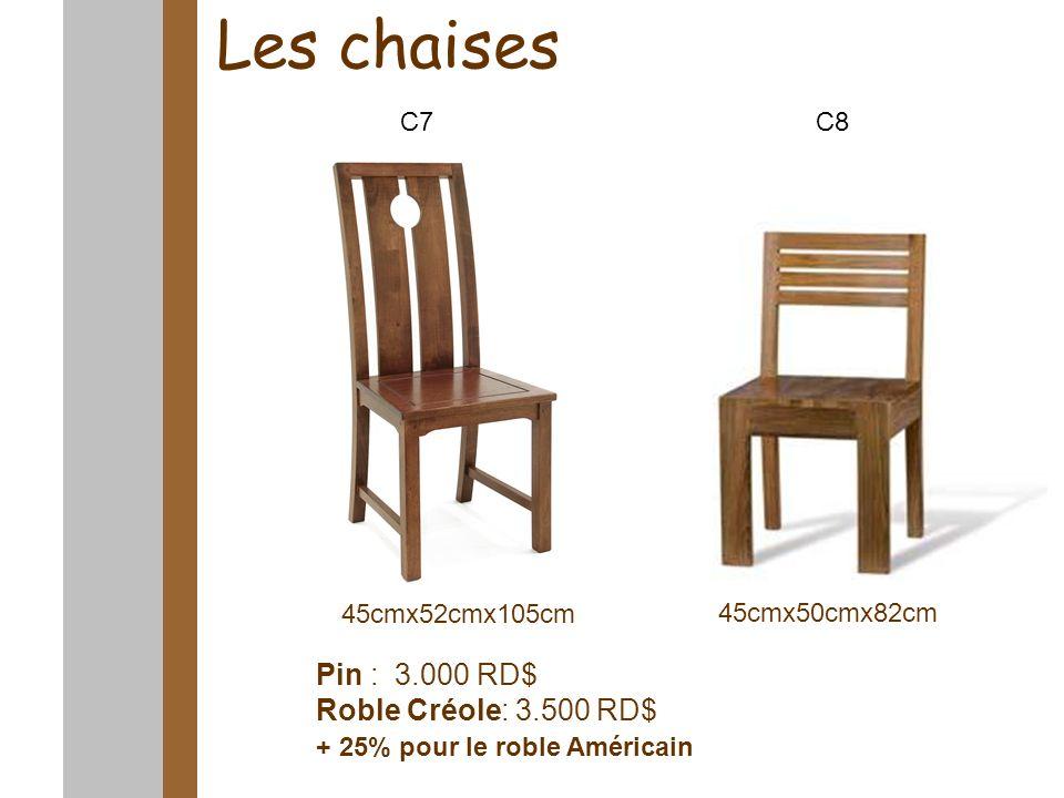 Les chaises 45cmx50cmx82cm 45cmx52cmx105cm Pin : 3.000 RD$ Roble Créole: 3.500 RD$ + 25% pour le roble Américain C7C8