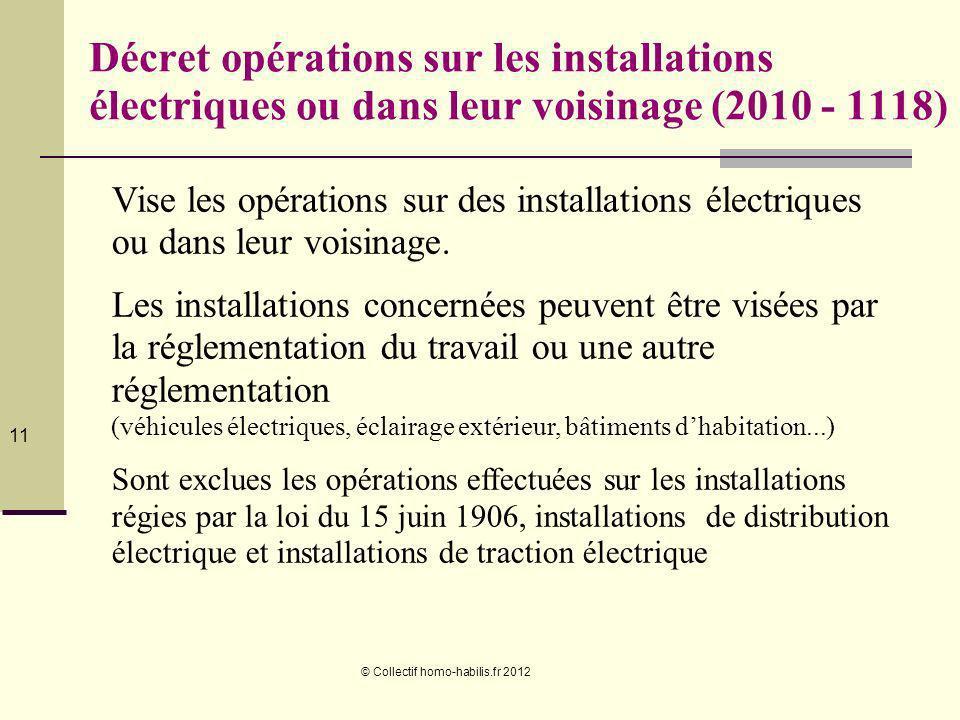 © Collectif homo-habilis.fr 2012 11 Décret opérations sur les installations électriques ou dans leur voisinage (2010 - 1118) Vise les opérations sur des installations électriques ou dans leur voisinage.
