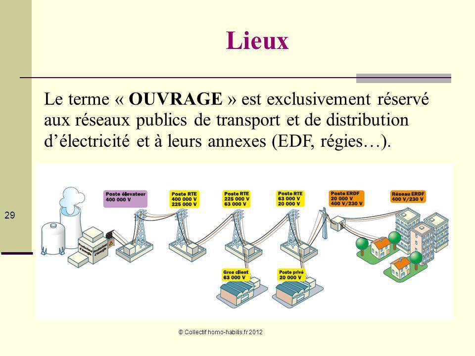 © Collectif homo-habilis.fr 2012 29 Lieux Le terme « OUVRAGE » est exclusivement réservé aux réseaux publics de transport et de distribution délectricité et à leurs annexes (EDF, régies…).