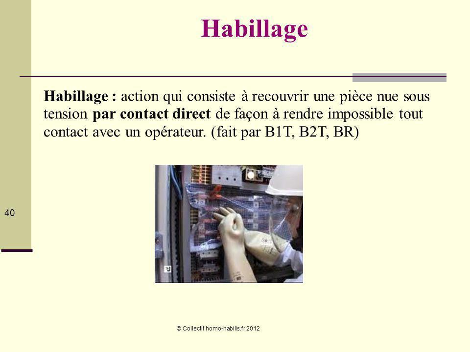 © Collectif homo-habilis.fr 2012 40 Habillage Habillage : action qui consiste à recouvrir une pièce nue sous tension par contact direct de façon à rendre impossible tout contact avec un opérateur.