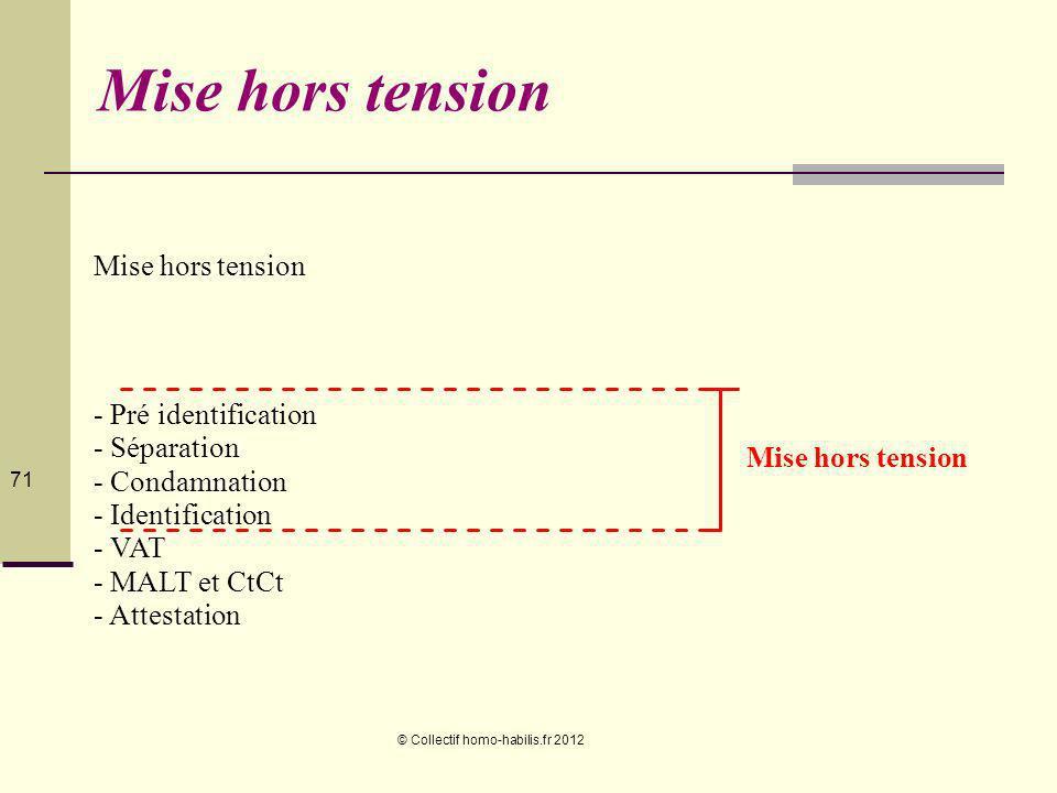 © Collectif homo-habilis.fr 2012 71 Mise hors tension - Pré identification - Séparation - Condamnation - Identification - VAT - MALT et CtCt - Attestation Mise hors tension