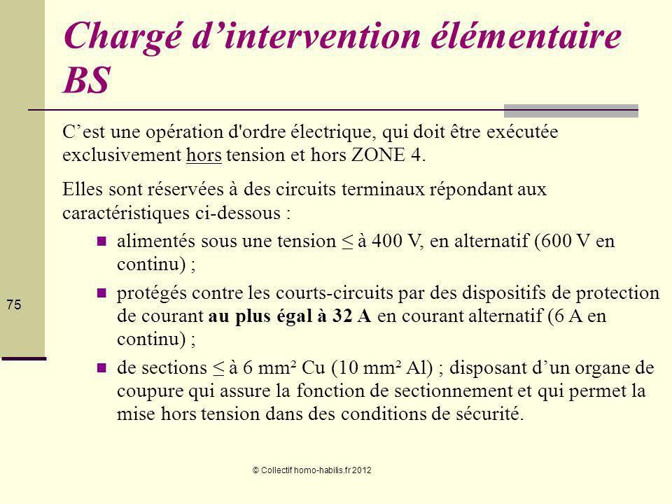 © Collectif homo-habilis.fr 2012 75 Chargé dintervention élémentaire BS Cest une opération d ordre électrique, qui doit être exécutée exclusivement hors tension et hors ZONE 4.