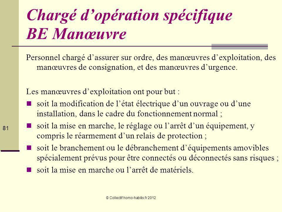 © Collectif homo-habilis.fr 2012 81 Chargé dopération spécifique BE Manœuvre Personnel chargé dassurer sur ordre, des manœuvres dexploitation, des manœuvres de consignation, et des manœuvres durgence.