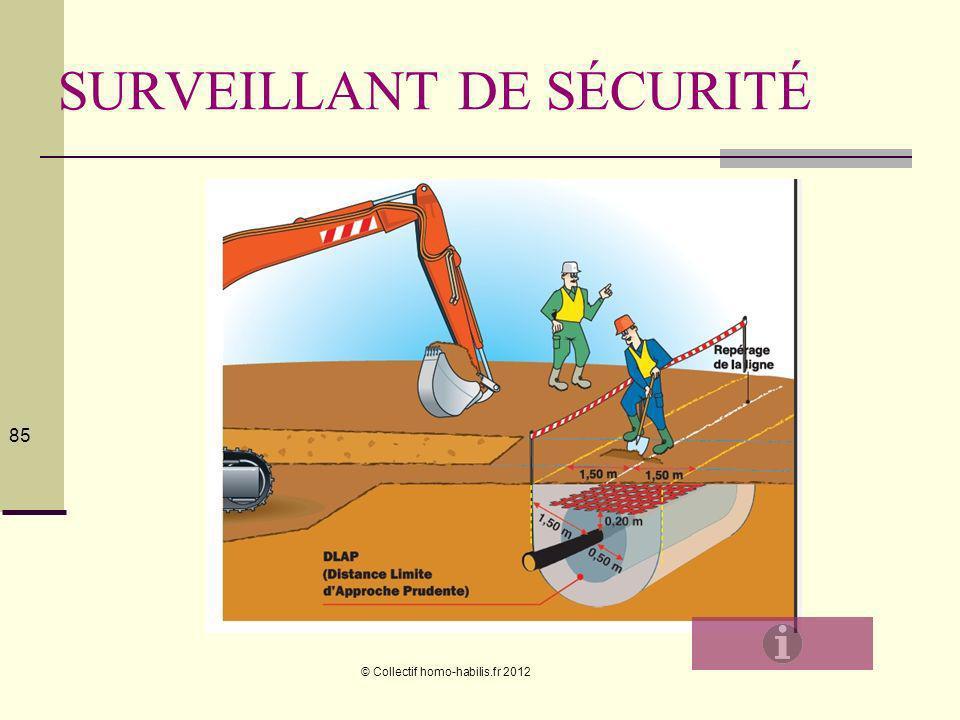 © Collectif homo-habilis.fr 2012 85 SURVEILLANT DE SÉCURITÉ