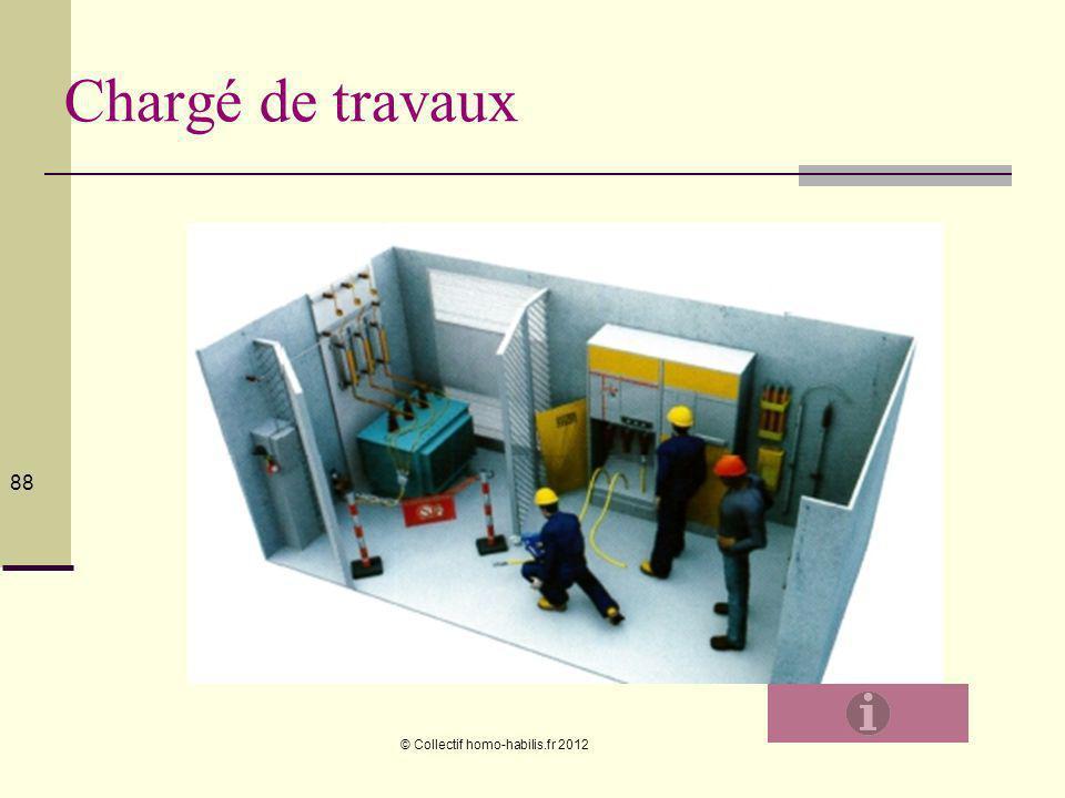 © Collectif homo-habilis.fr 2012 88 Chargé de travaux
