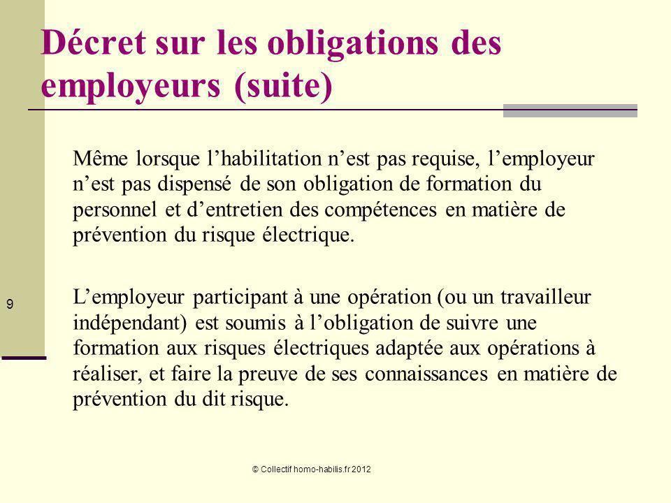 © Collectif homo-habilis.fr 2012 20 Employeur – chef d établissement Employeur Une personne physique qui emploie du personnel et a autorité sur lui.