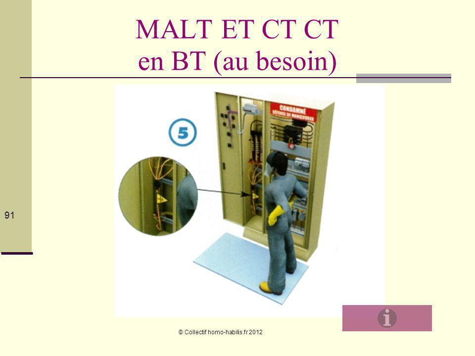 © Collectif homo-habilis.fr 2012 91 MALT ET CT CT en BT (au besoin)