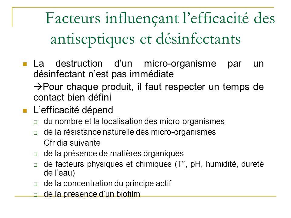 Facteurs influençant lefficacité des antiseptiques et désinfectants La destruction dun micro-organisme par un désinfectant nest pas immédiate Pour cha