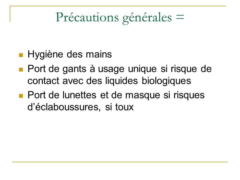 Précautions générales = Hygiène des mains Port de gants à usage unique si risque de contact avec des liquides biologiques Port de lunettes et de masqu
