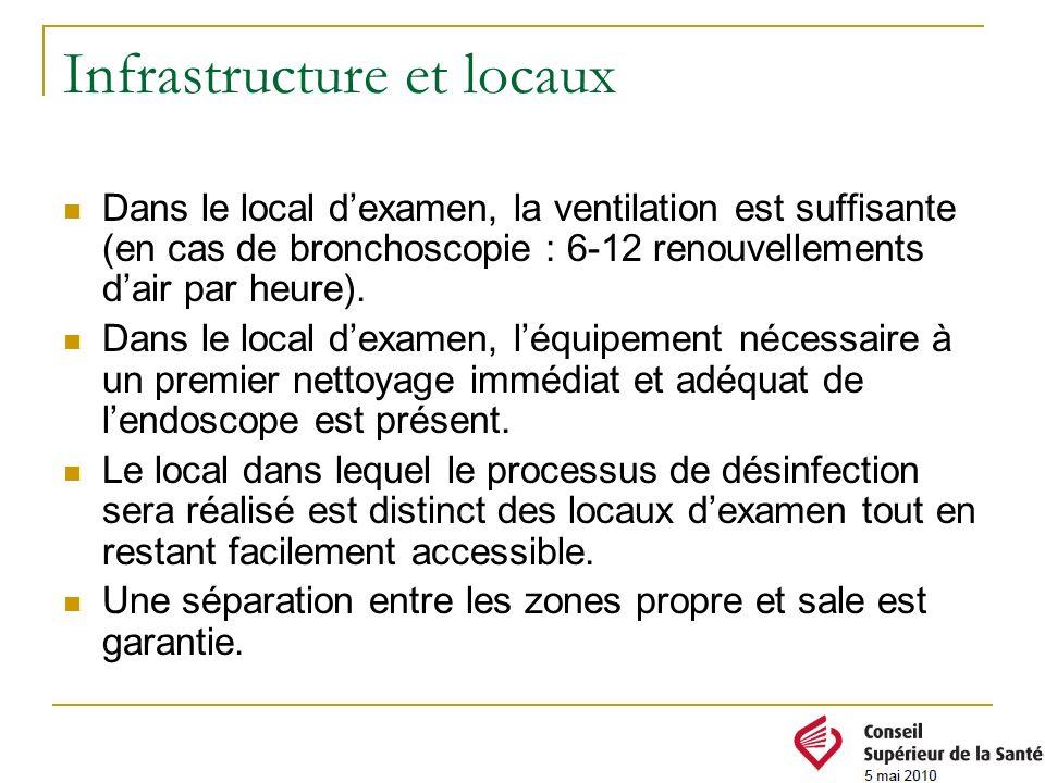 Infrastructure et locaux Dans le local dexamen, la ventilation est suffisante (en cas de bronchoscopie : 6-12 renouvellements dair par heure). Dans le