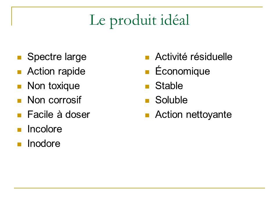 Le produit idéal Spectre large Action rapide Non toxique Non corrosif Facile à doser Incolore Inodore Activité résiduelle Économique Stable Soluble Ac