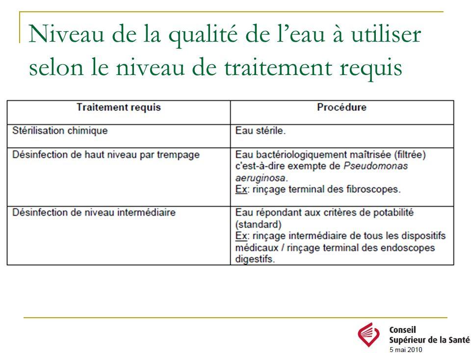 Niveau de la qualité de leau à utiliser selon le niveau de traitement requis