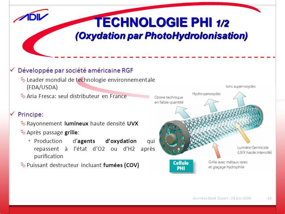 TECHNOLOGIE PHI 1/2 (Oxydation par PhotoHydroIonisation) Développée par société américaine RGF Développée par société américaine RGF Leader mondial de