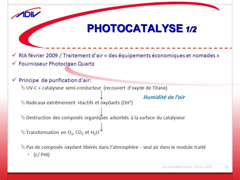 PHOTOCATALYSE 1/2 RIA février 2009 / Traitement dair « des équipements économiques et nomades » RIA février 2009 / Traitement dair « des équipements é