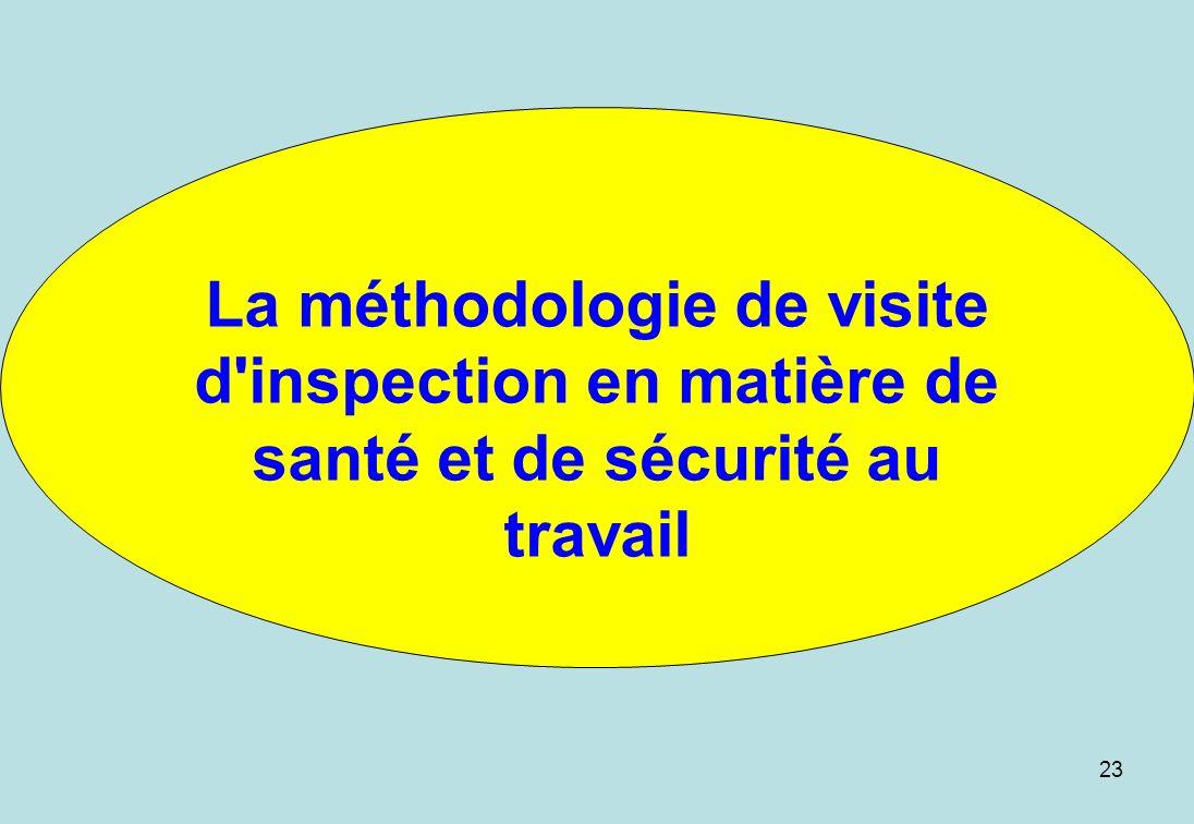 La méthodologie de visite d inspection en matière de santé et de sécurité au travail 23