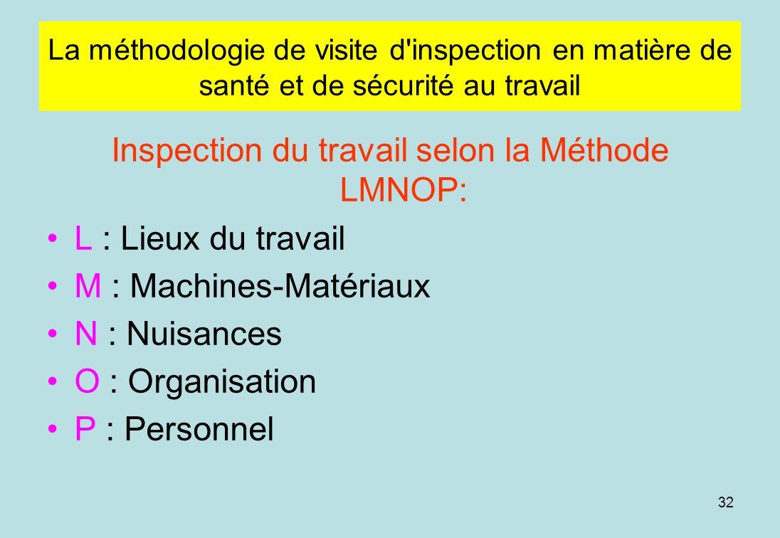32 La méthodologie de visite d inspection en matière de santé et de sécurité au travail Inspection du travail selon la Méthode LMNOP: L : Lieux du travail M : Machines-Matériaux N : Nuisances O : Organisation P : Personnel