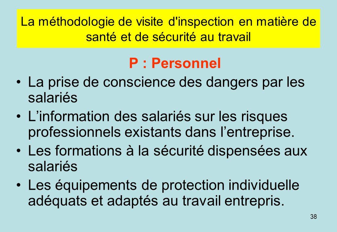38 La méthodologie de visite d inspection en matière de santé et de sécurité au travail P : Personnel La prise de conscience des dangers par les salariés Linformation des salariés sur les risques professionnels existants dans lentreprise.