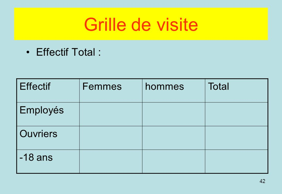 42 Grille de visite Effectif Total : EffectifFemmeshommesTotal Employés Ouvriers -18 ans