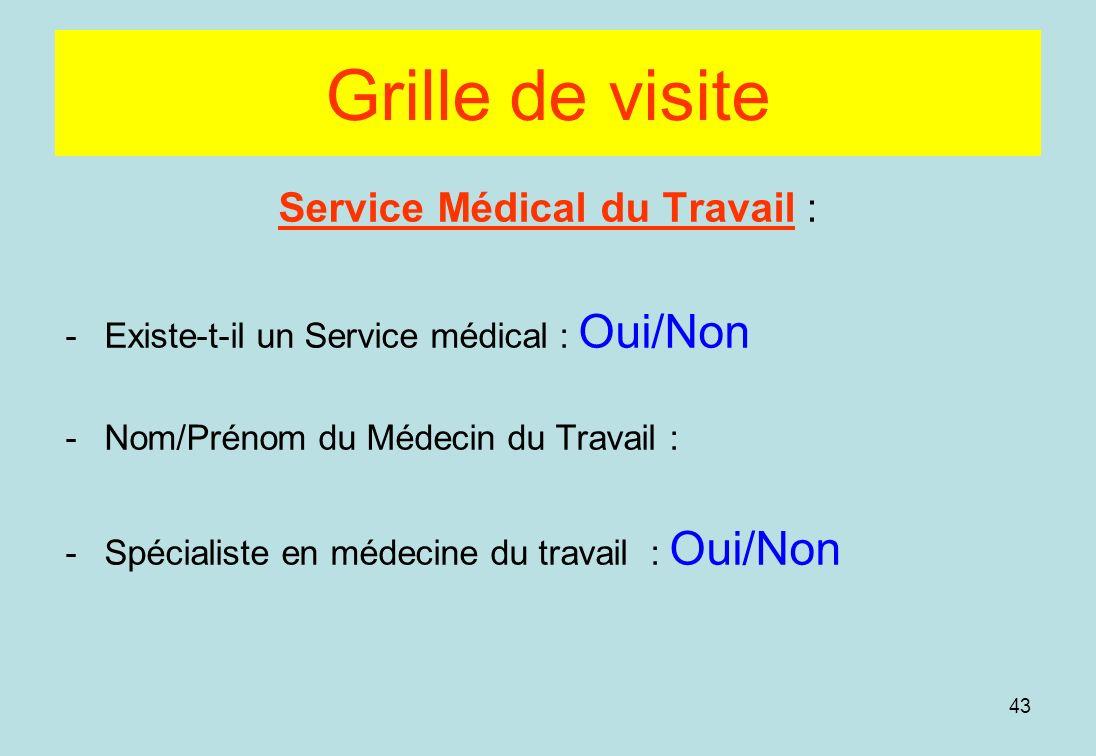 43 Grille de visite Service Médical du Travail : -Existe-t-il un Service médical : Oui/Non -Nom/Prénom du Médecin du Travail : -Spécialiste en médecine du travail : Oui/Non