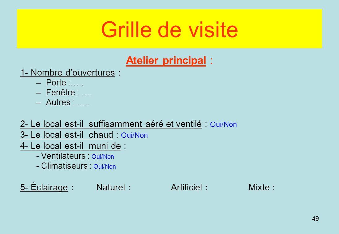 49 Grille de visite Atelier principal : 1- Nombre douvertures : –Porte :…..