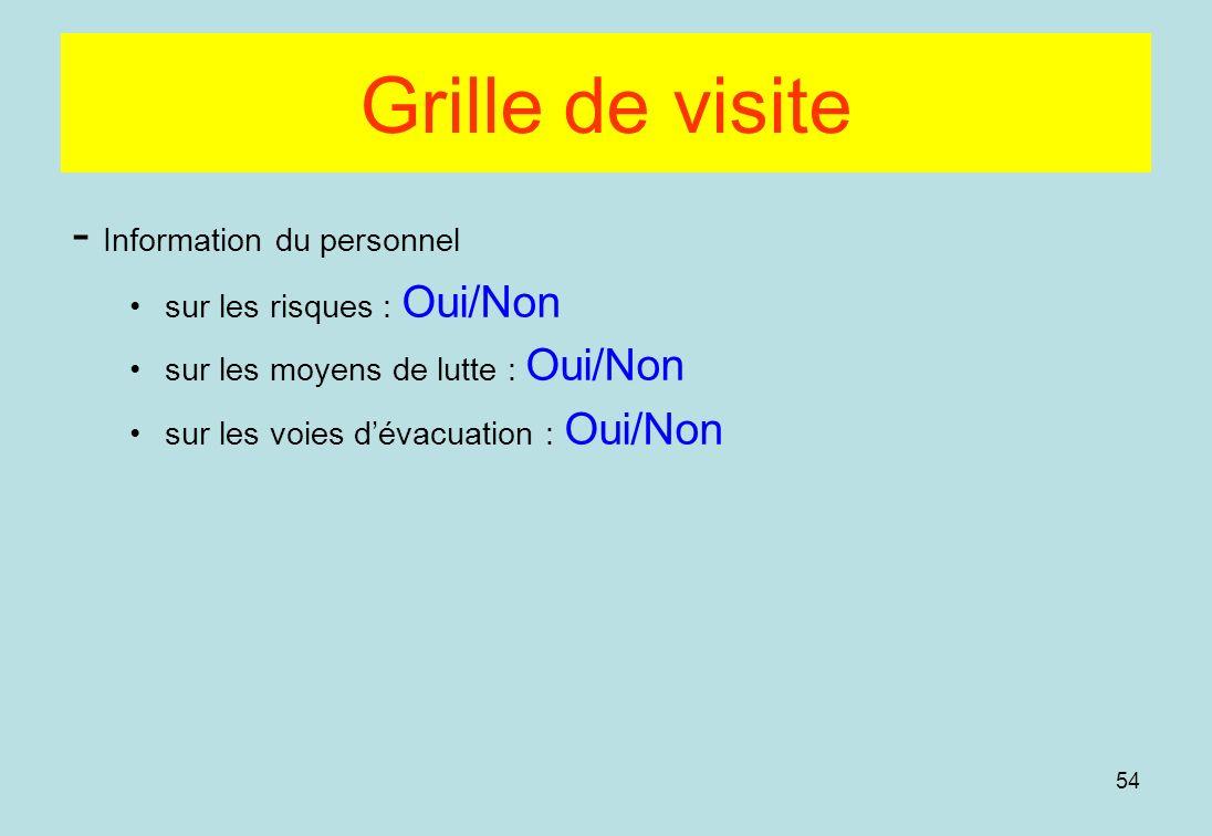54 Grille de visite - Information du personnel sur les risques : Oui/Non sur les moyens de lutte : Oui/Non sur les voies dévacuation : Oui/Non