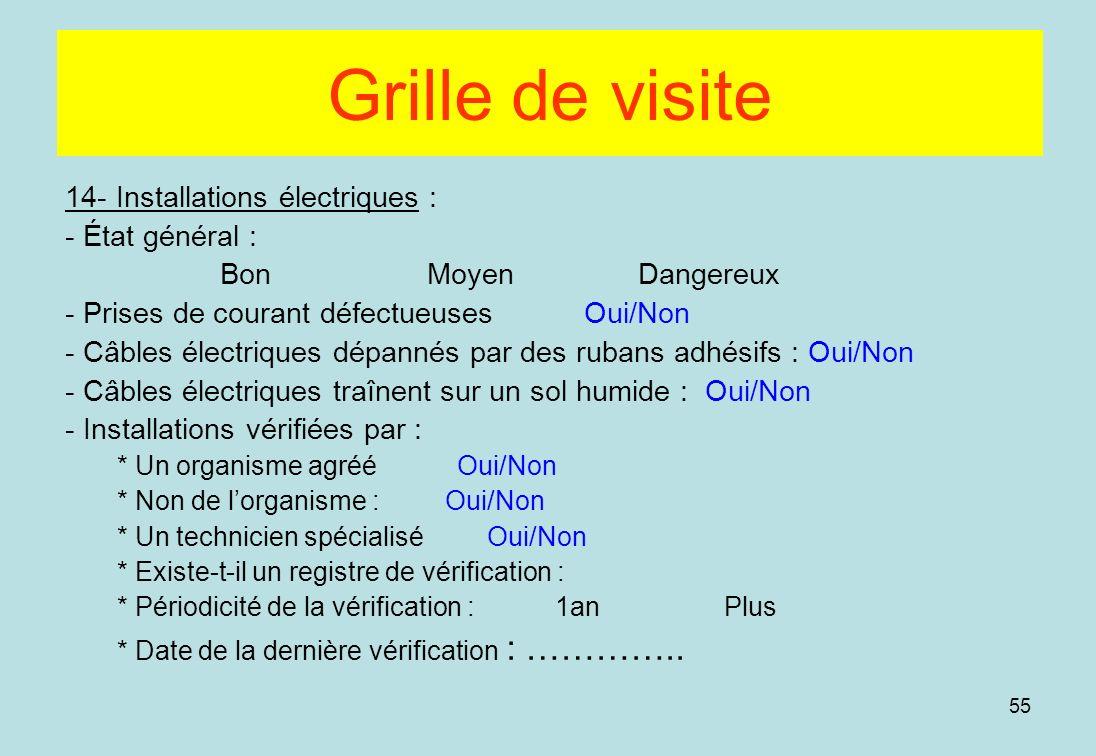 55 Grille de visite 14- Installations électriques : - État général : Bon Moyen Dangereux - Prises de courant défectueuses Oui/Non - Câbles électriques dépannés par des rubans adhésifs : Oui/Non - Câbles électriques traînent sur un sol humide : Oui/Non - Installations vérifiées par : * Un organisme agréé Oui/Non * Non de lorganisme : Oui/Non * Un technicien spécialisé Oui/Non * Existe-t-il un registre de vérification : * Périodicité de la vérification : 1an Plus * Date de la dernière vérification : …………..