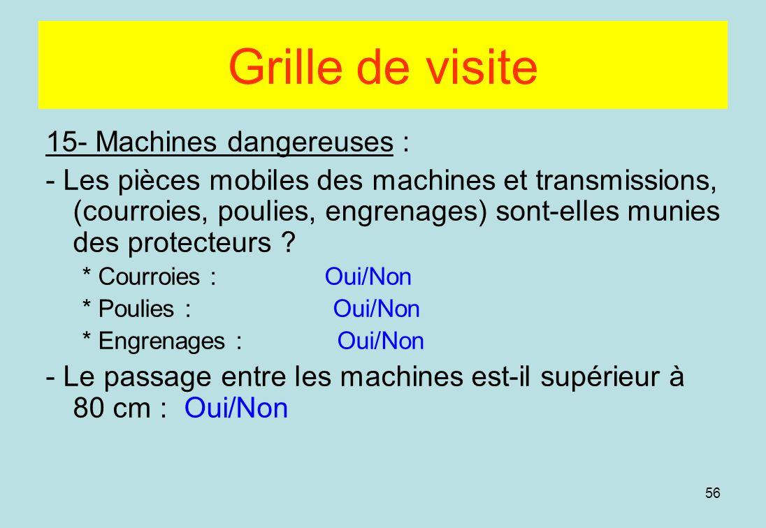 56 Grille de visite 15- Machines dangereuses : - Les pièces mobiles des machines et transmissions, (courroies, poulies, engrenages) sont-elles munies des protecteurs .