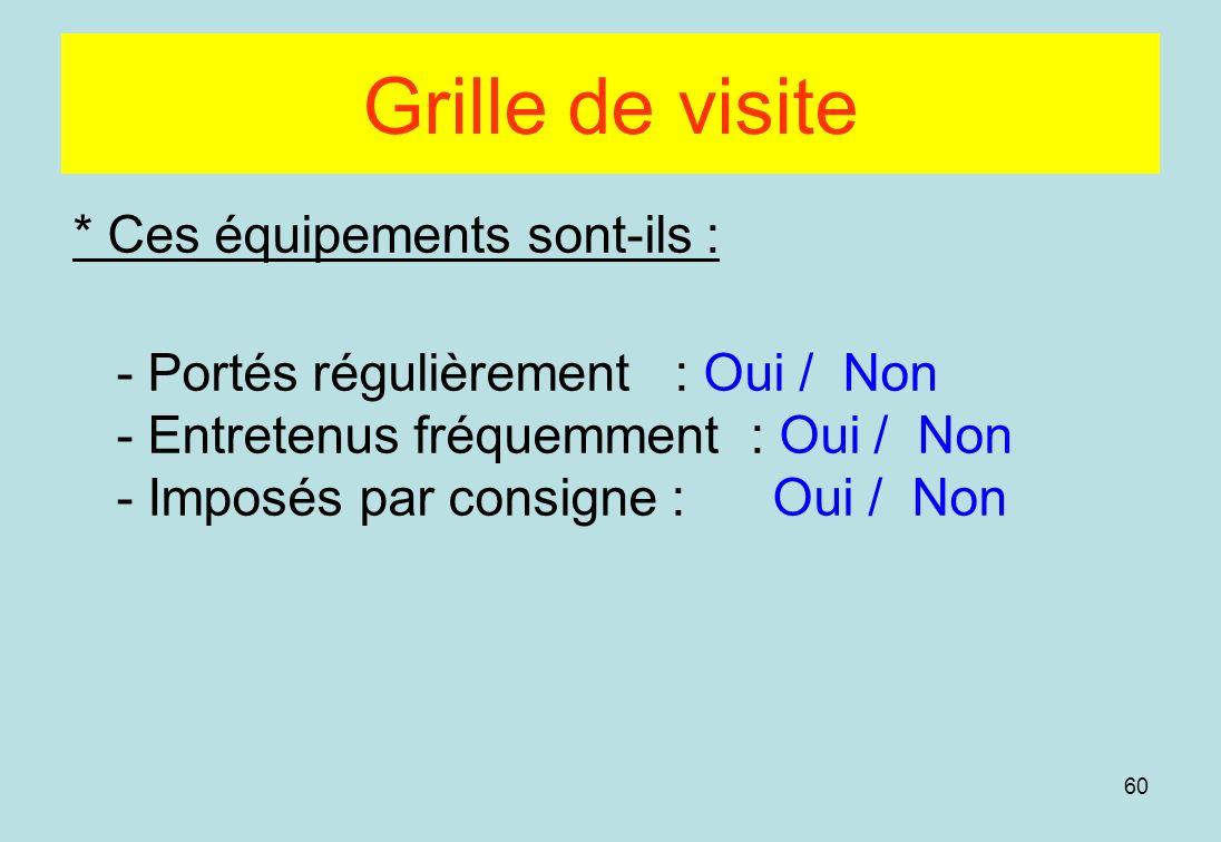 60 Grille de visite * Ces équipements sont-ils : - Portés régulièrement : Oui / Non - Entretenus fréquemment : Oui / Non - Imposés par consigne : Oui / Non