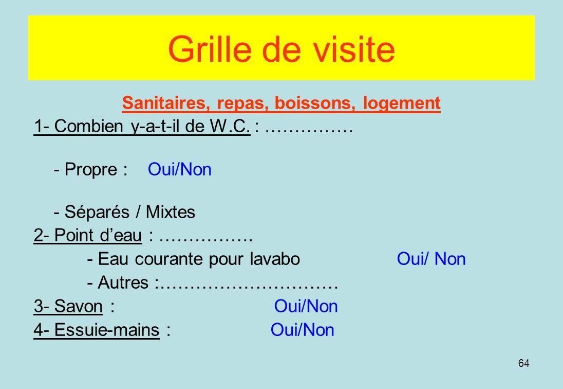 64 Grille de visite Sanitaires, repas, boissons, logement 1- Combien y-a-t-il de W.C.