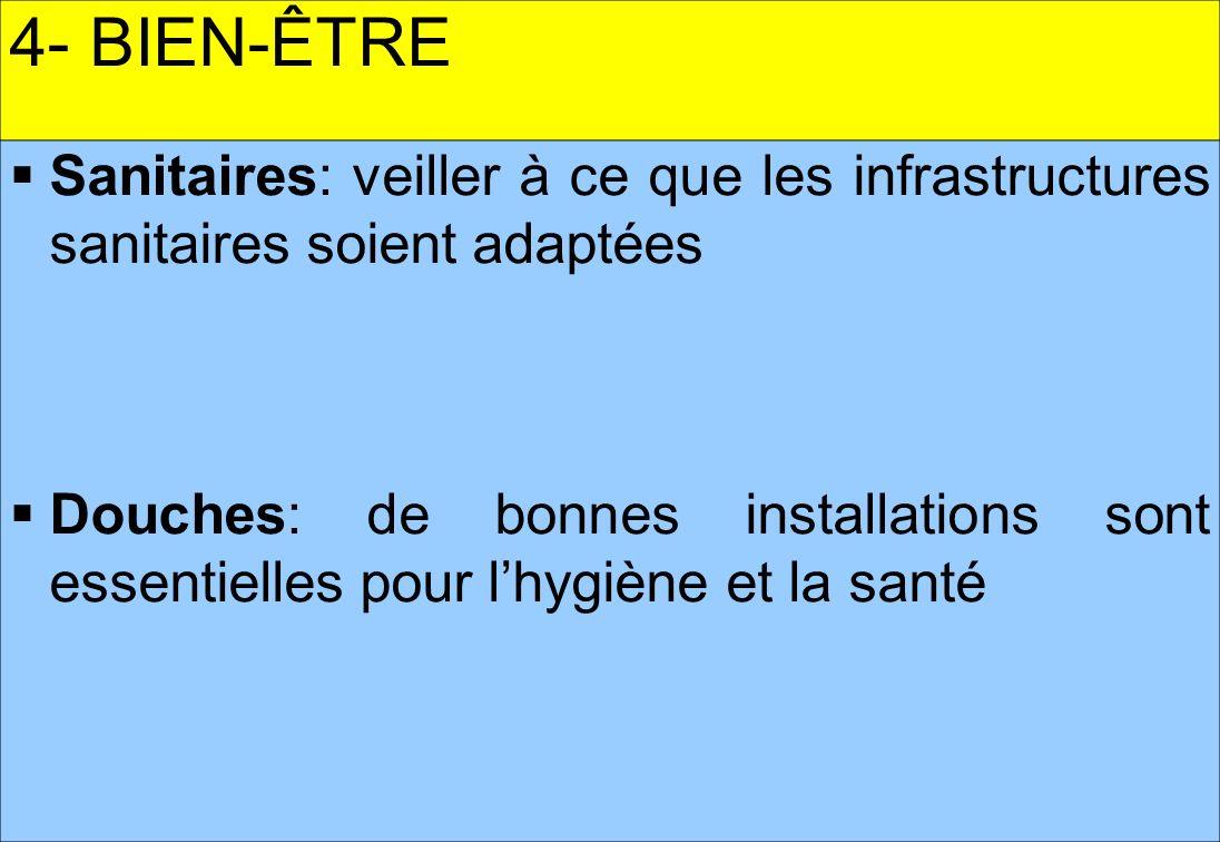 9 4- BIEN-ÊTRE Sanitaires: veiller à ce que les infrastructures sanitaires soient adaptées Douches: de bonnes installations sont essentielles pour lhygiène et la santé