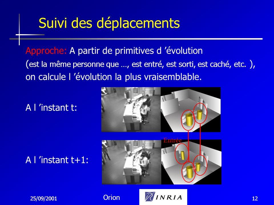 25/09/2001 Orion 12 Suivi des déplacements Approche: A partir de primitives d évolution ( est la même personne que …, est entré, est sorti, est caché,