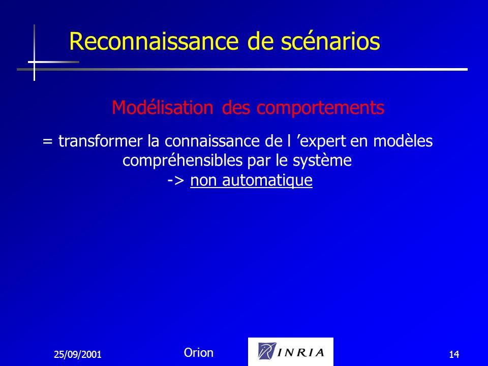25/09/2001 Orion 14 Reconnaissance de scénarios Modélisation des comportements = transformer la connaissance de l expert en modèles compréhensibles pa