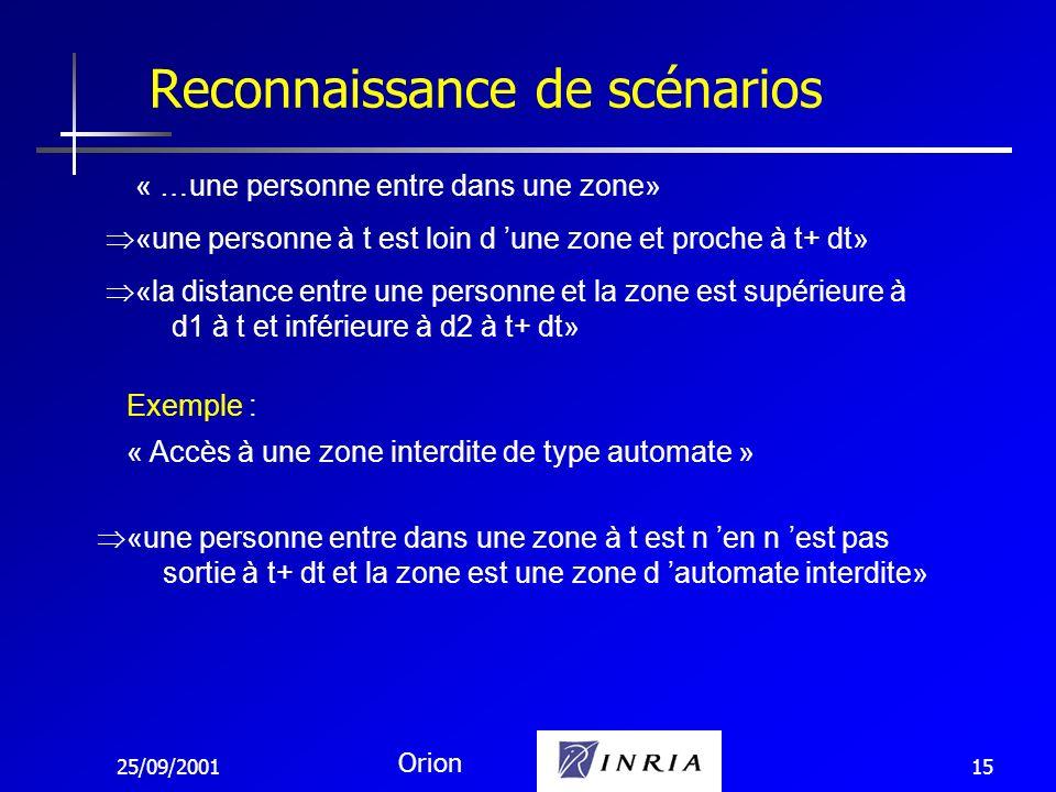 25/09/2001 Orion 15 Reconnaissance de scénarios « …une personne entre dans une zone» «une personne à t est loin d une zone et proche à t+ dt» «la dist