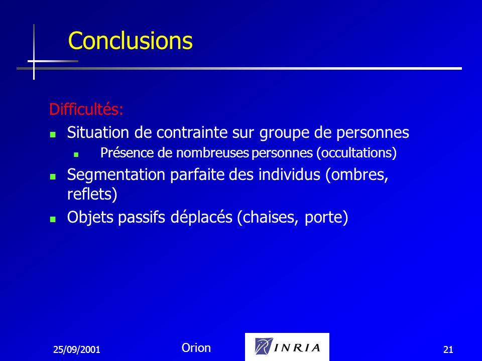 25/09/2001 Orion 21 Conclusions Difficultés: Situation de contrainte sur groupe de personnes Présence de nombreuses personnes (occultations) Segmentat