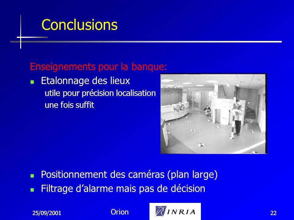 25/09/2001 Orion 22 Conclusions Enseignements pour la banque: Etalonnage des lieux utile pour précision localisation une fois suffit Positionnement de