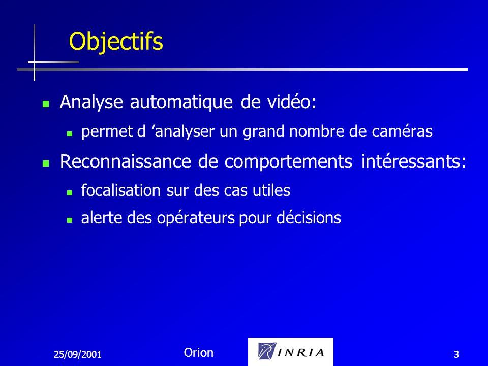 25/09/2001 Orion 3 Analyse automatique de vidéo: permet d analyser un grand nombre de caméras Reconnaissance de comportements intéressants: focalisati
