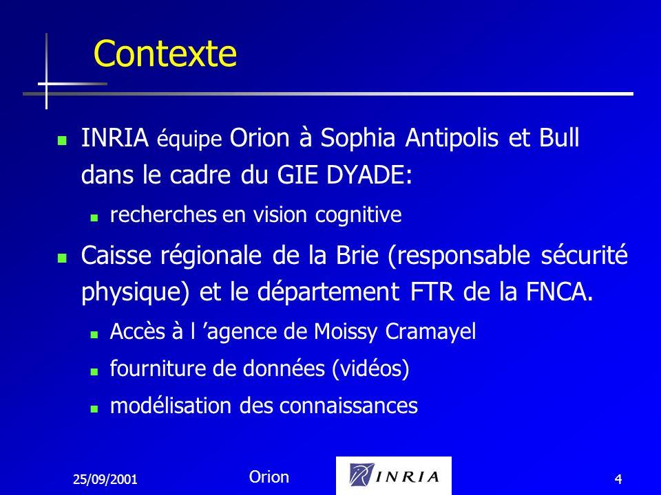25/09/2001 Orion 5 Axe de recherches Orion: Interprétation automatique dune scène à partir de séquences dimages.