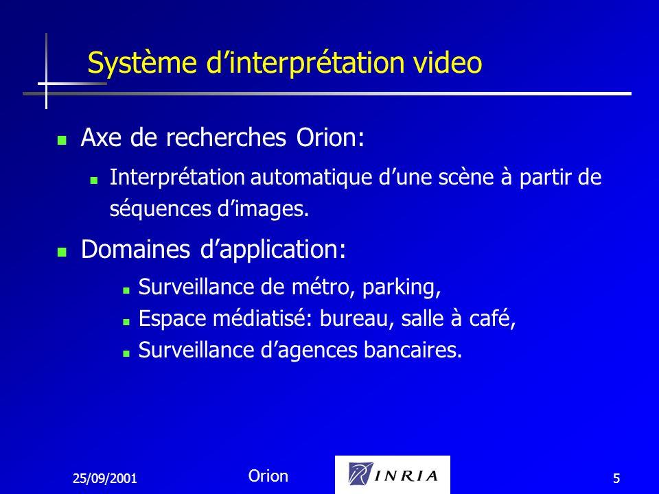 25/09/2001 Orion 6 Approche utilisant: un flux vidéo issu d une camera fixe un modèle 3D de la scène vide un ensemble de modèle de comportements Détection des personnes et suivi de leurs déplacements (2) Reconnaissance de comportements (3) Segmentation du mouvement (1) Caméra Utilisateur Système dinterprétation vidéo